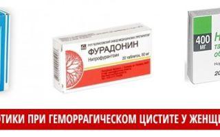 Антибиотик при цистите − список препаратов
