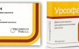 Лечение холецистита медикаментами: препараты и их выбор