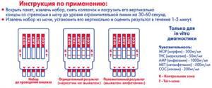 Анализ крови на содержание наркотически