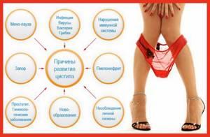 Кровь в моче при цистите у женщин: почему бывает, осложнения, лечение