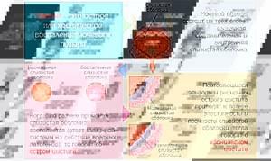 Какие заболевания лечат уросептики