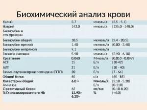 Диагностика цирроза печени: методы и принципы их использования