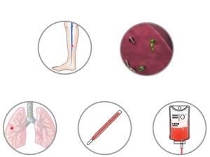 Операция на печени: разновидности, показания, реабилитация