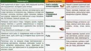 Какой Суп Можно При Диете Номер 5. Овощной суп рецепт диетический стол 5 рецепт