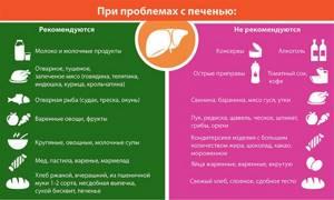 Диета Печень При Отравлении.