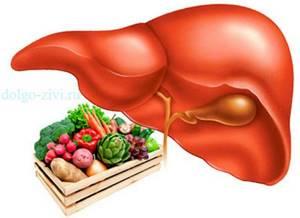 Печень и давление: взаимосвязь болезней органа и АД доказана