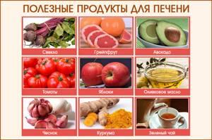 Гепатит в диета 4