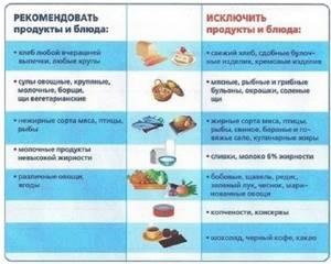 Лечебный стол диеты №5: обзор разрешенных и запрещенных продуктов