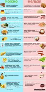 Увеличена печень: симптомы, причины и варианты лечения