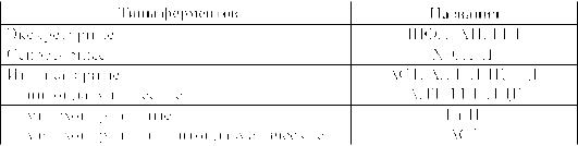 Ферменты печени: классификация, функции, болезни