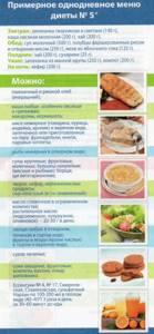 Сладости На Диете Номер 5. Диета Стол номер 5: перечень продуктов, которые можно и нельзя кушать