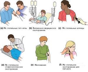 Как передается гепатит Б, профилактика заражения, лечение