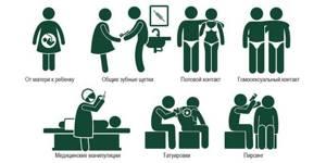 Носитель гепатита c – пациент с возбудителем опасной болезни